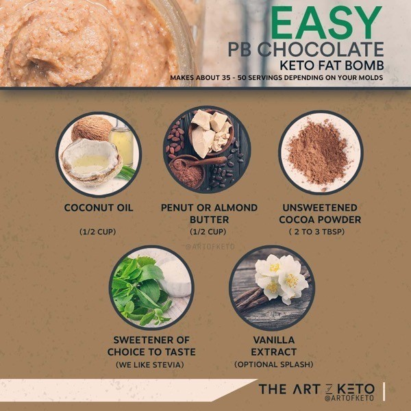 HOW TO GET MORE FAT ON KETO EASY PB FAT BOMB