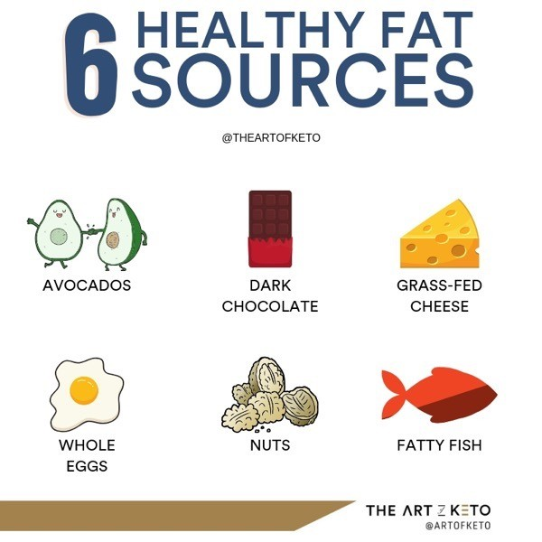 HOW TO GET MORE FAT ON KETO HEALTHY SOURCES