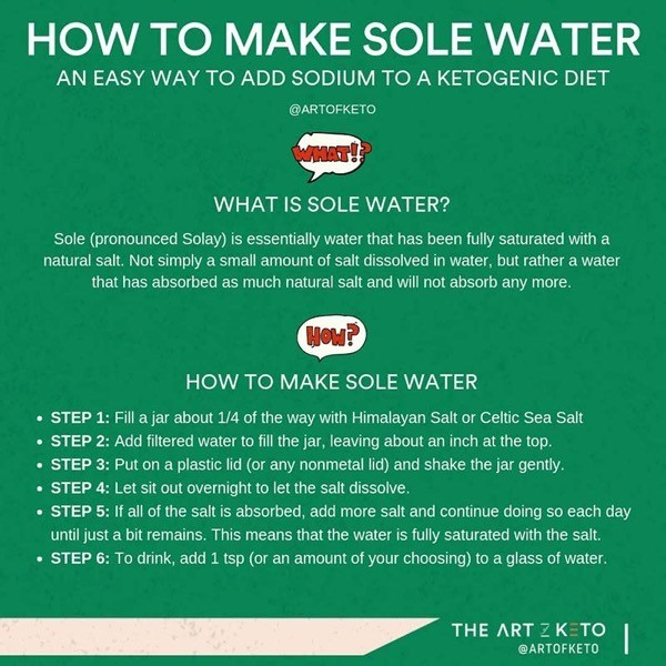 How much water should i drink on keto sole