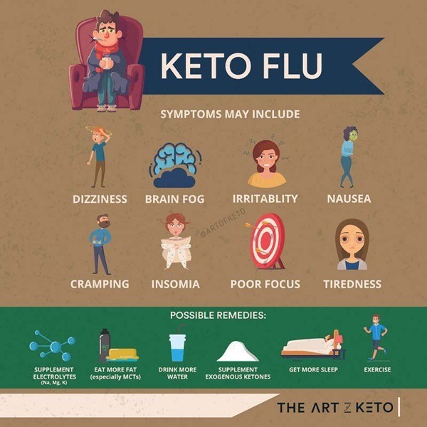 Why am i tired on keto diet keto flu