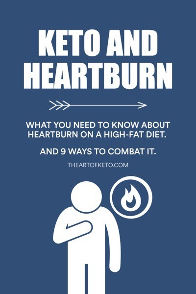 Does keto cause heartburn pinterest
