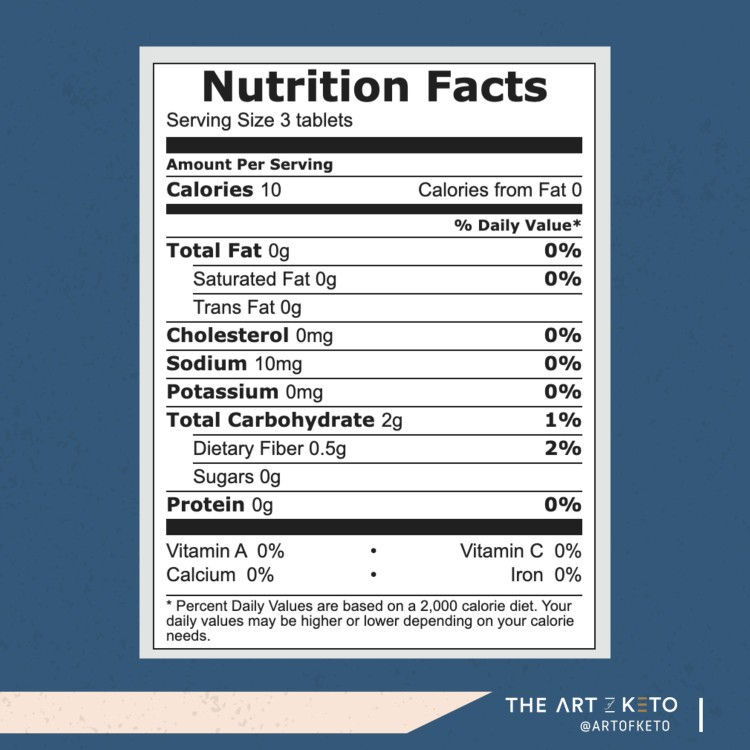 Glucosamine keto nutrition facts