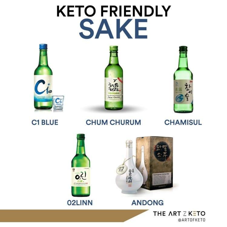 Keto friendly sake brands