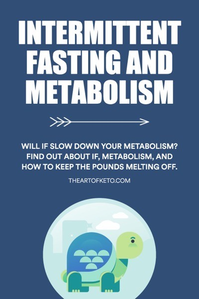 Will if slow metabolism pinterest