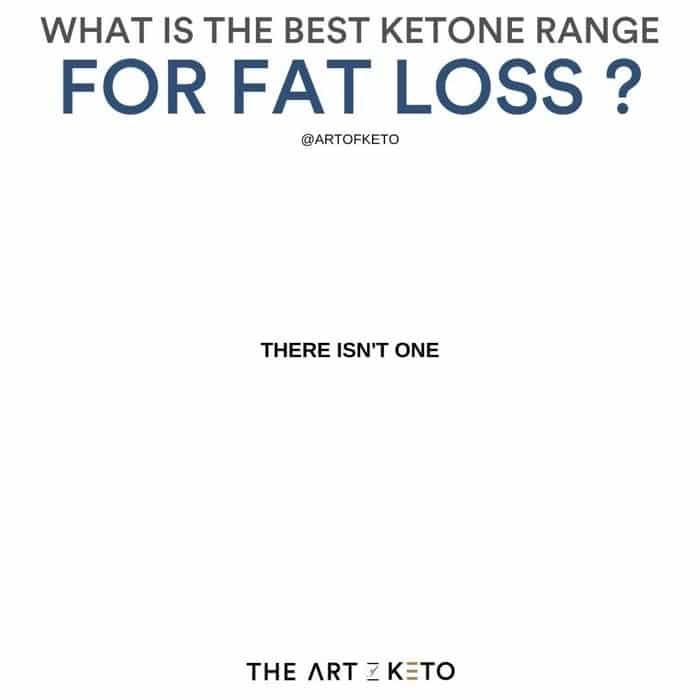 Best ketone level for fat loss measure ketone